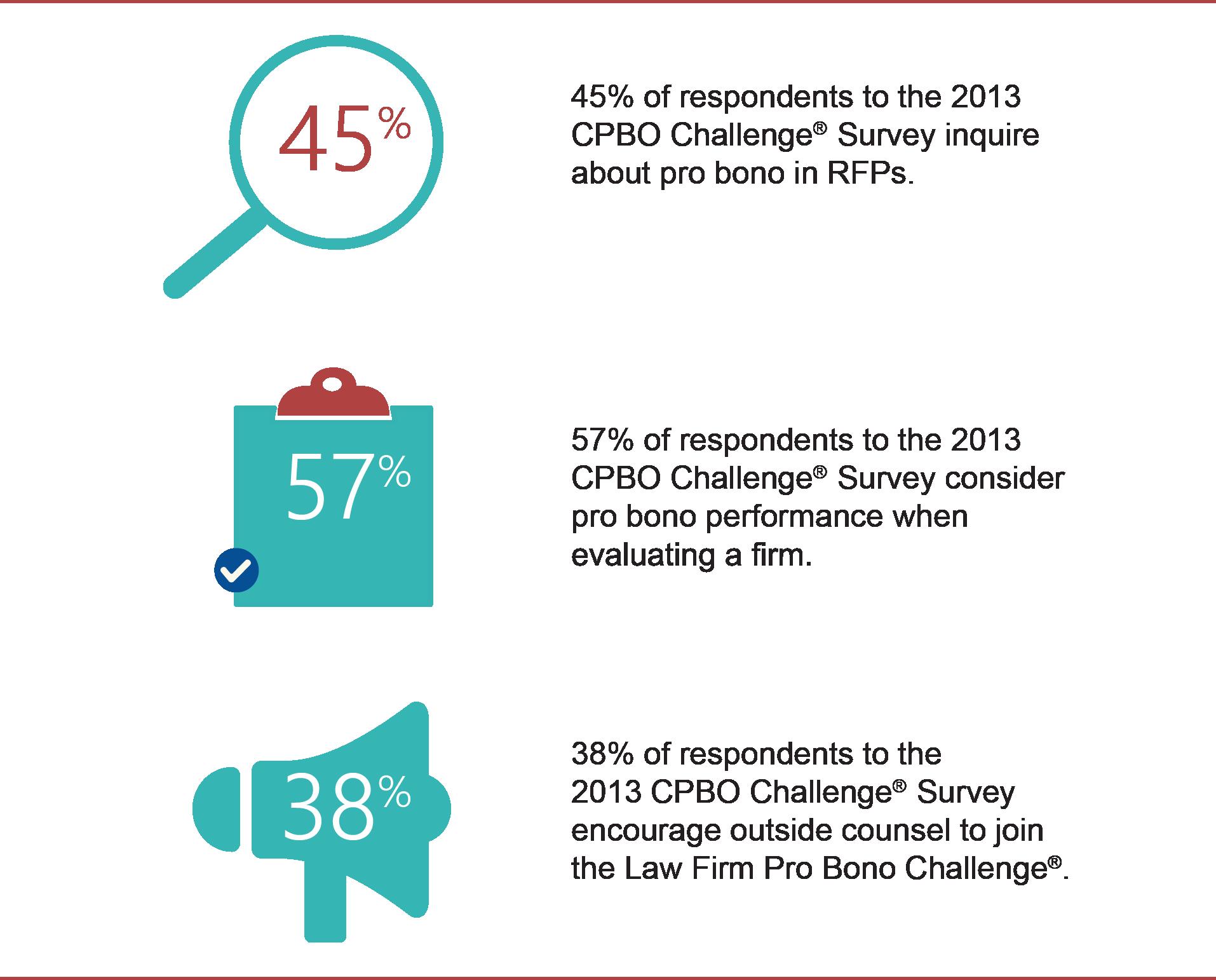 Pro bono insurance policy Part 9 8