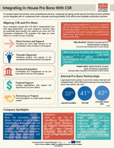 csr-infographic