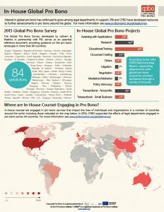 Global Infographic