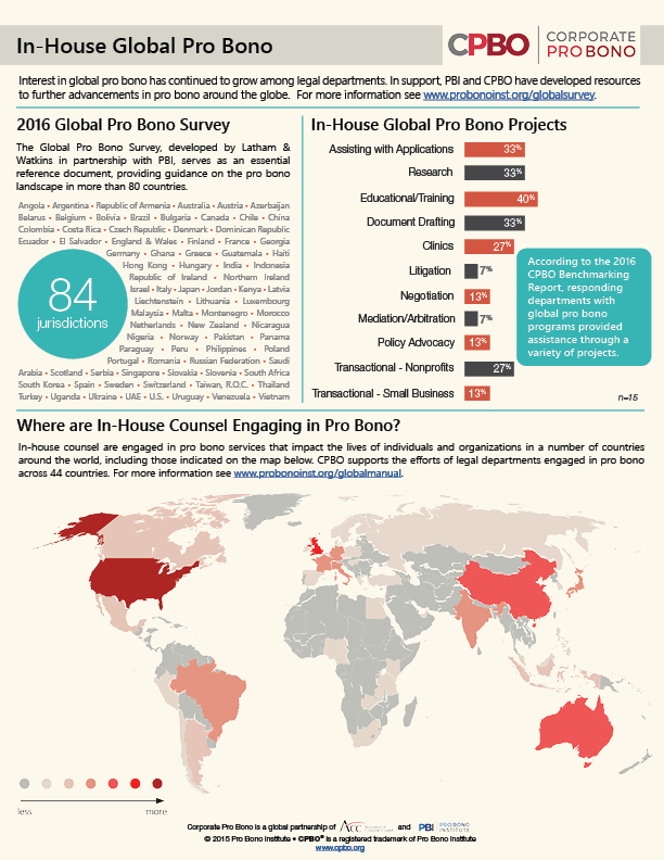 Infographics corporate pro bono in house global pro bono gumiabroncs Gallery