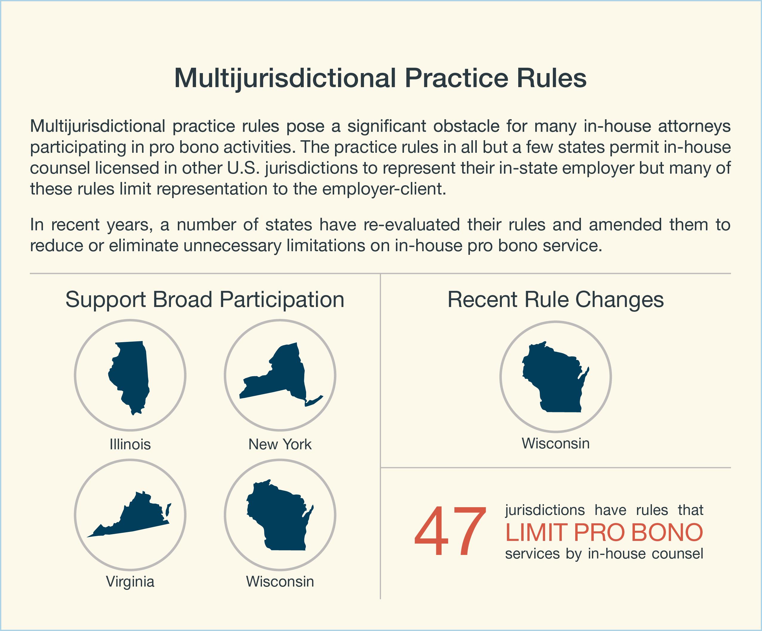 Multijurisdictional Practice Rules Map